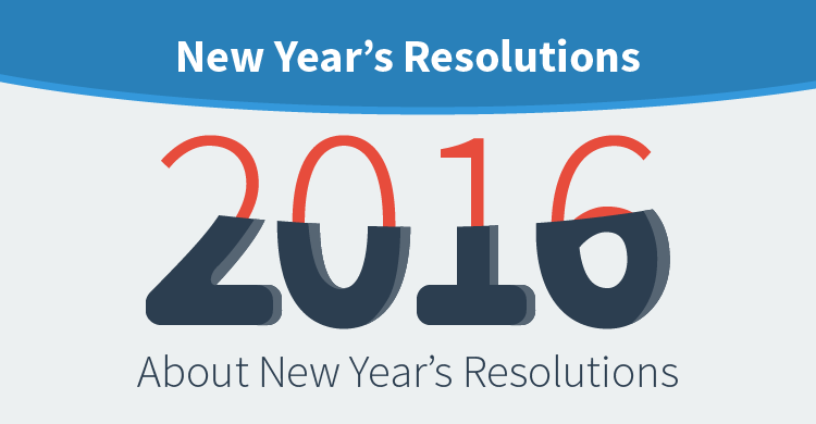 New Year's resolutions about New Year's resolutions
