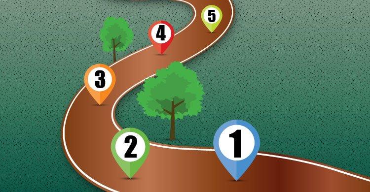 The PLC path