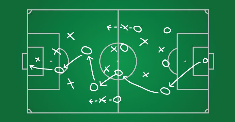 Assessing learning should be like coaches watch footage from past games.