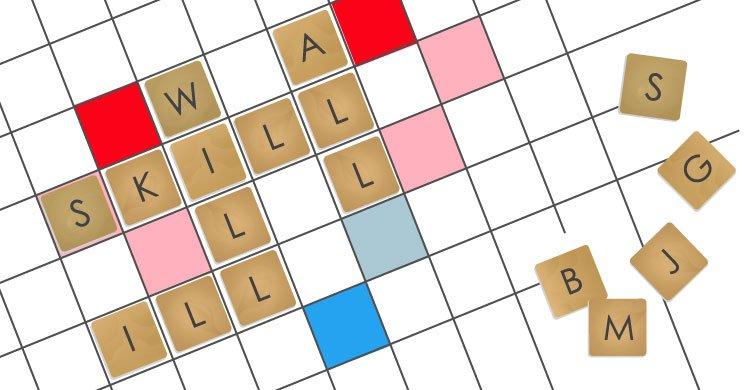 Skill, Will, or Ill