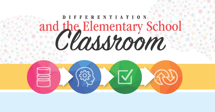 Differentiation and the Elementary School Classroom