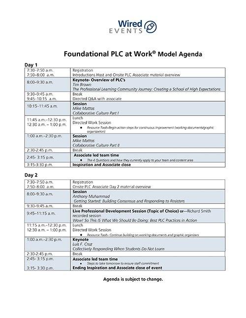 PLC Model Agenda